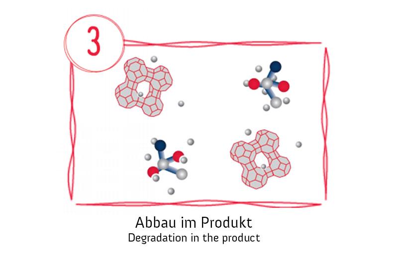 News | LAVAPOINT – Neue Technologie der Geruchsbekämpfung | STOCKMAYER - innovative textiles and more